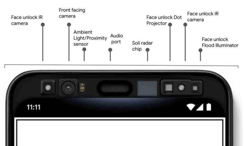Frontkamera Google Pixel 4